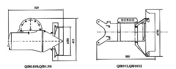 QJB潜水搅机结构图示