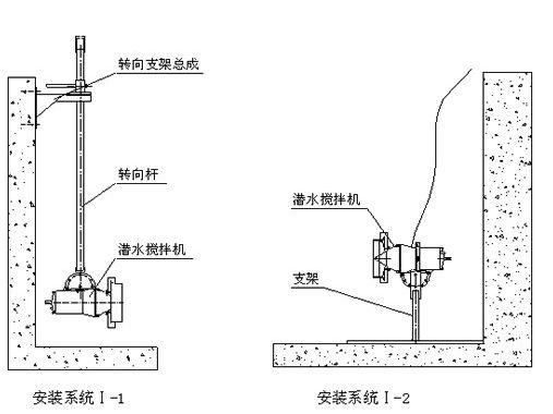潜水搅拌机安装系统图纸1