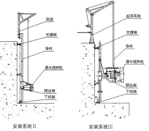 潜水搅拌机安装系统图纸2