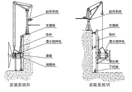 潜水搅拌机安装系统图纸3
